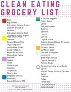 Sneak Peak Into a Clean Eating Grocery List That Works